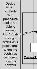 Device which supports WIB procedure and is not able to receive UDP Push messages, starts