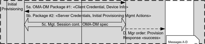5c. Mgt. Session cont. OMA-DM spec D. Mgr order: Provision Response <success> Messages A-D are out