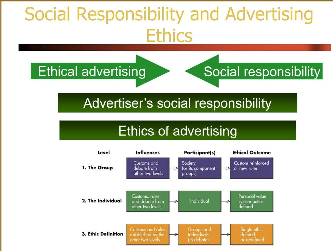 Social Responsibility and Advertising Ethics Ethical advertising Social responsibility Advertiser's social responsibility Ethics of advertising