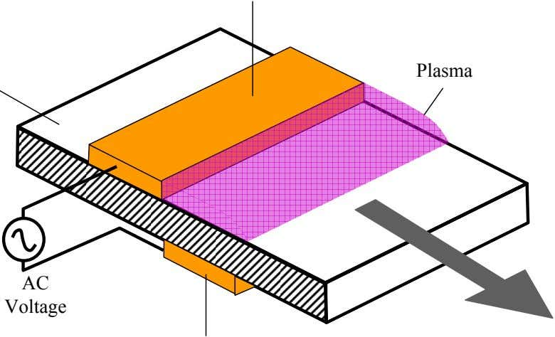 Plasma AC Voltage