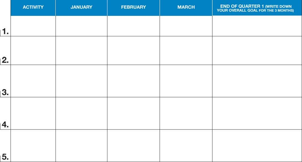 ACTIVITY JANUARY FEBRUARY MARCH END OF QUARTER 1 (WRITE DOWN YOUR OVERALL GOAL FOR THE