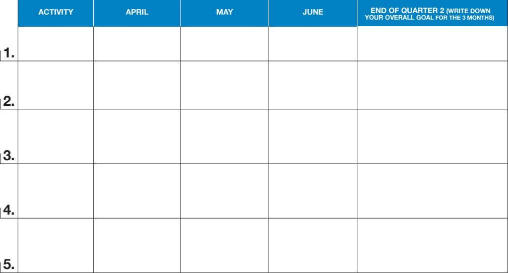 ACTIVITY APRIL MAY JUNE END OF QUARTER 2 (WRITE DOWN YOUR OVERALL GOAL FOR THE