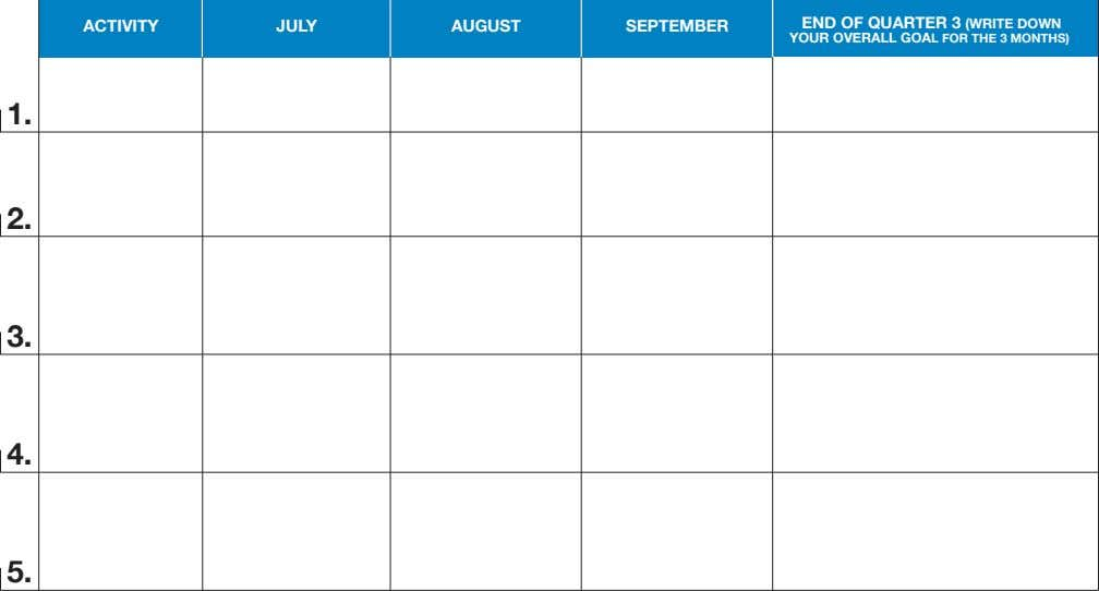 ACTIVITY JULY AUGUST SEPTEMBER END OF QUARTER 3 (WRITE DOWN YOUR OVERALL GOAL FOR THE