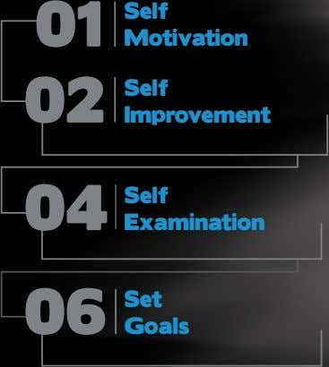 Self 01 Motivation Self 02 Improvement Self 04 Examination Set 06 Goals