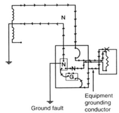 operation of the overcurrent device under fault conditions. Solidly Grounded: The grounded conductor is grounded