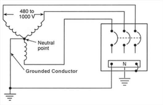 is grounded without inserting a resistor or impedance device. The picture below represents a solidly grounded