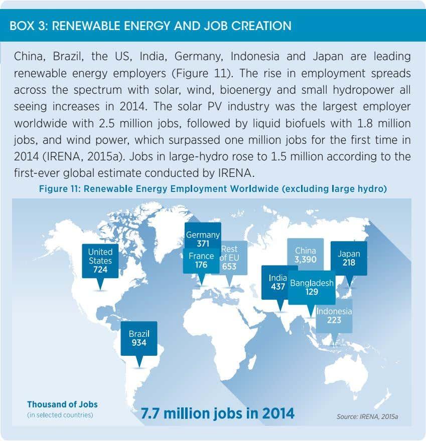 BOX 3: RENEWABLE ENERGY AND JOB CREATION China, Brazil, the US, India, Germany, Indonesia and