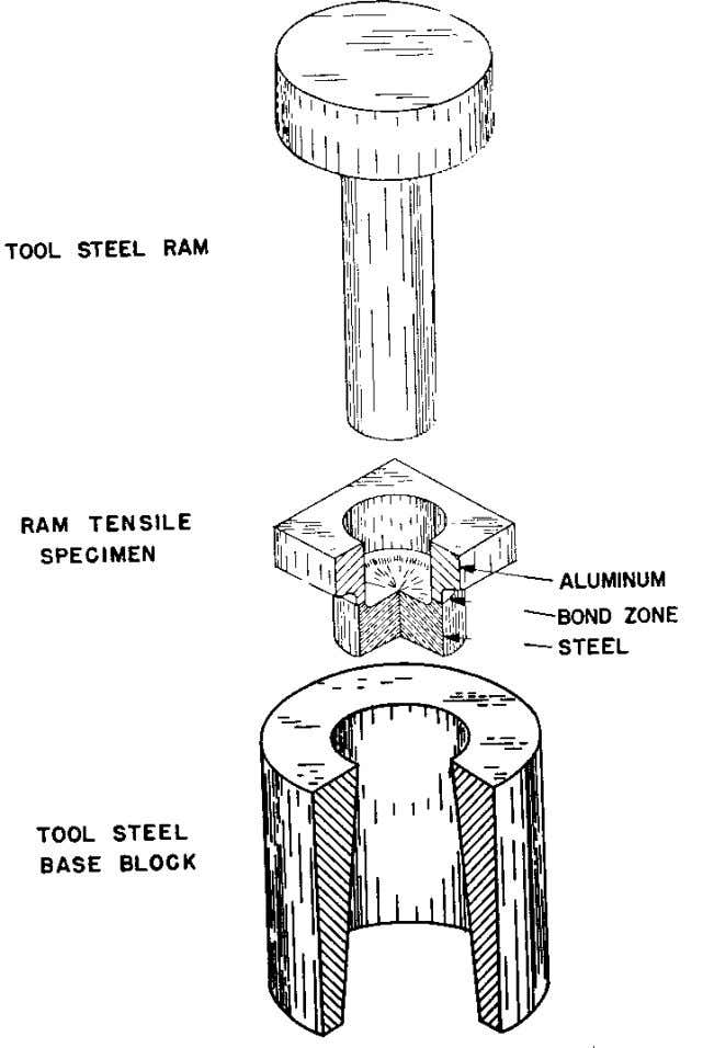 11 Section 6 2-11-6 FIGURE 1 Ram Tensile Test Setup 24 ABS RULE REQUIREMENTS FOR MATERIALS