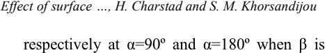 Effect of surface H. Charstad and S. M. Khorsandijou
