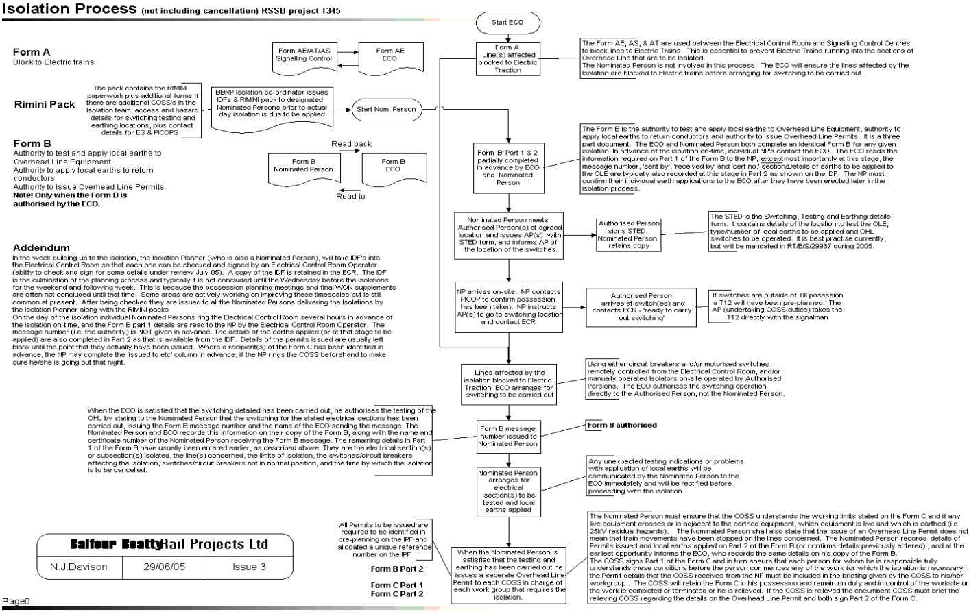 4.3 Isolation Process Flowchart Report No. 2 Issue 1. Page 14 of 127