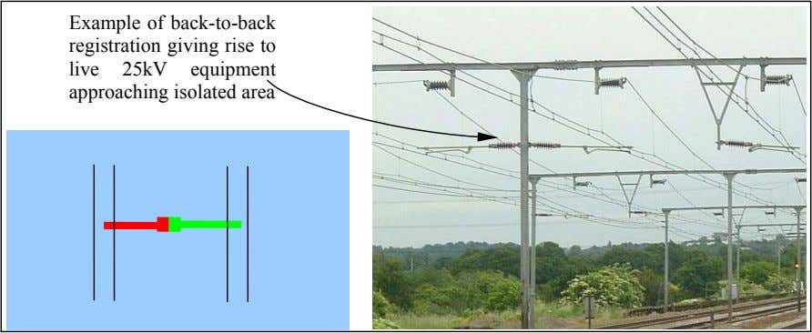 Example of back-to-back registration giving rise to live 25kV equipment approaching isolated area