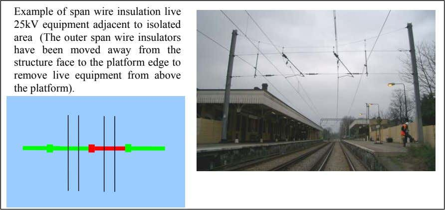 Example of span wire insulation live 25kV equipment adjacent to isolated area (The outer span