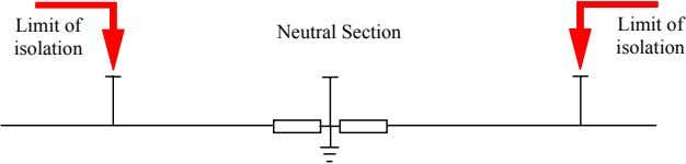 Limit of Limit of Neutral Section isolation isolation