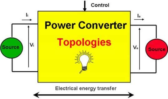 sources, genera lly between a generator and a load (Fig. 1). Fig. 1: Power converter definition
