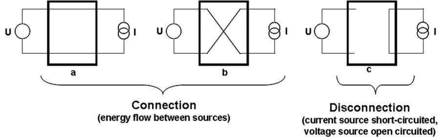 the input power is equal to the output power at any time. Fig. 15: Interconnection possibilities