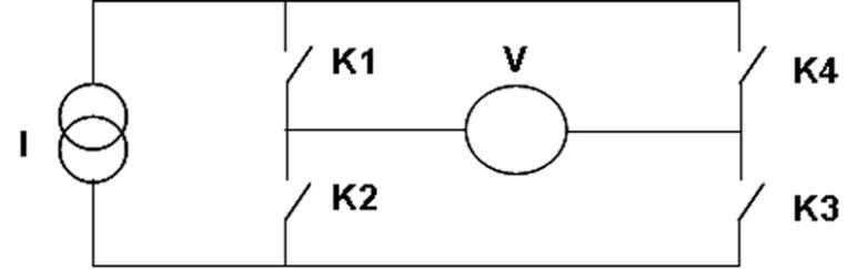 on the left and the output source on the right (Fig. 17). Fig. 17: Basic configuration