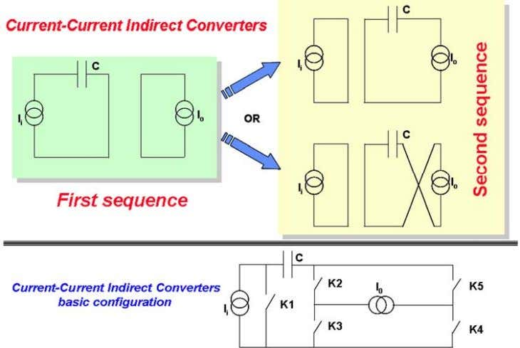 to current conversion; two directions are possible) (Fig. 21). Fig. 21: Current–current indirect converters 27