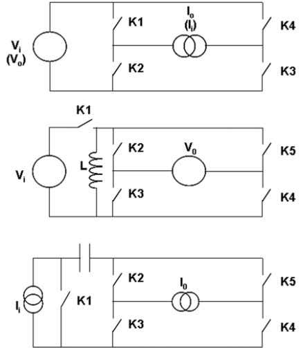 three basic confi gurations of all single-phase converters. Fig. 22: Three basic structures of single-phase power