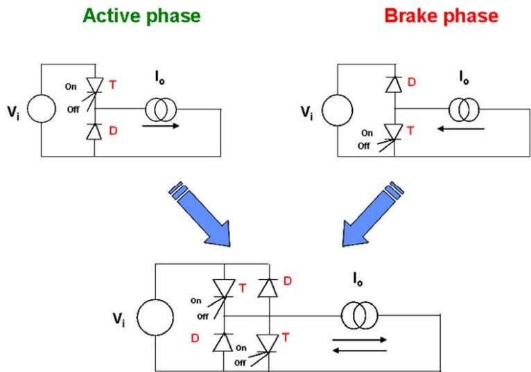 Fig. 29: Study of a reversible current chopper: brake phase Fig. 30: Structure of a reversible