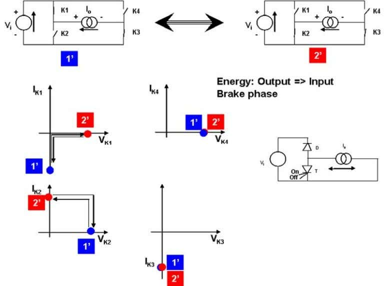 : DEFINITIONS , CLASSIFICATION AND CONVERTER TOPOLOGIES Fig. 29: Study of a reversible current chopper: brake