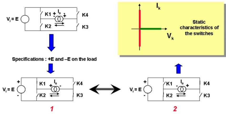 the output voltage is ahead of the output current or not. Fig. 31: Sequences of a