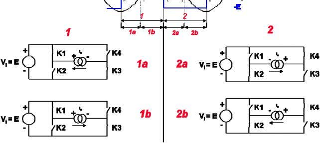 : DEFINITIONS , CLASSIFICATION AND CONVERTER TOPOLOGIES Fig. 32: Voltage inverter (Case 1): dyna mic