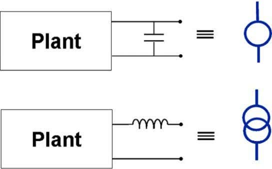 turns the current source into a voltage source (Fig. 4). Fig. 4: Source nature confirmation or