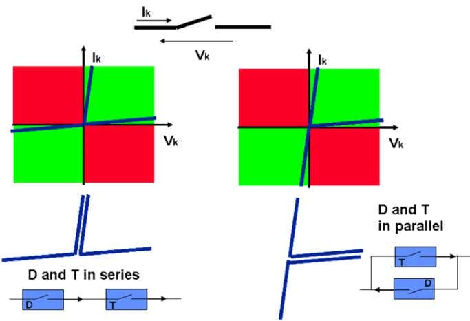 parallel or in series of tw o-segment switches (T and D). Fig. 8: Static characteristics of
