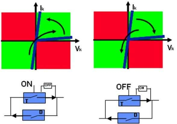 of three-segment switches: bidirectional in voltage Fig. 13: Dynamic characteristics of three-segmen t