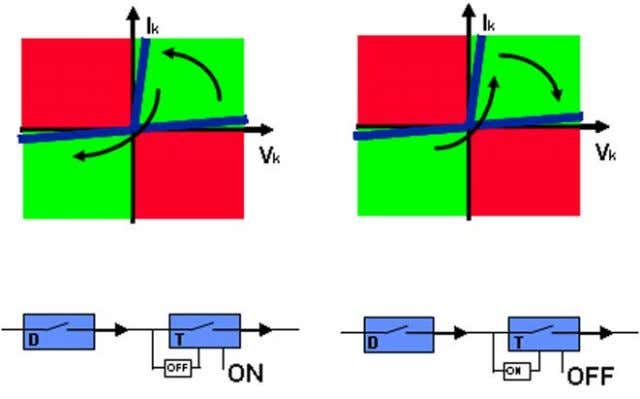 F. B ORDRY Fig. 12: Dynamic characteristics of three-segment switches: bidirectional in voltage Fig. 13: Dynamic