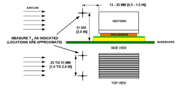 Locations for Measuring Local Ambient Temperature, Passive Heatsink NOTE: Drawing Not to Scale Document Number: 319979-001