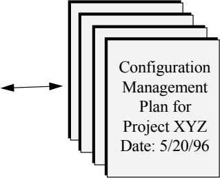 Configuration Management Plan for Project XYZ Date: 5/20/96