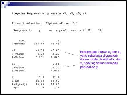 Stepwise Regression: y versus x1, x2, x3, x4 Forward selection. Alpha-to-Enter: 0.1 Response is y