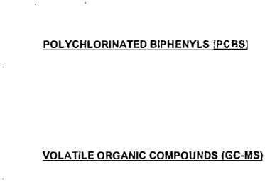 POLYCHLORINATED BIPHENYLS (PCBS) VOLATILE ORGANIC COMPOUNDS (GC-MS)