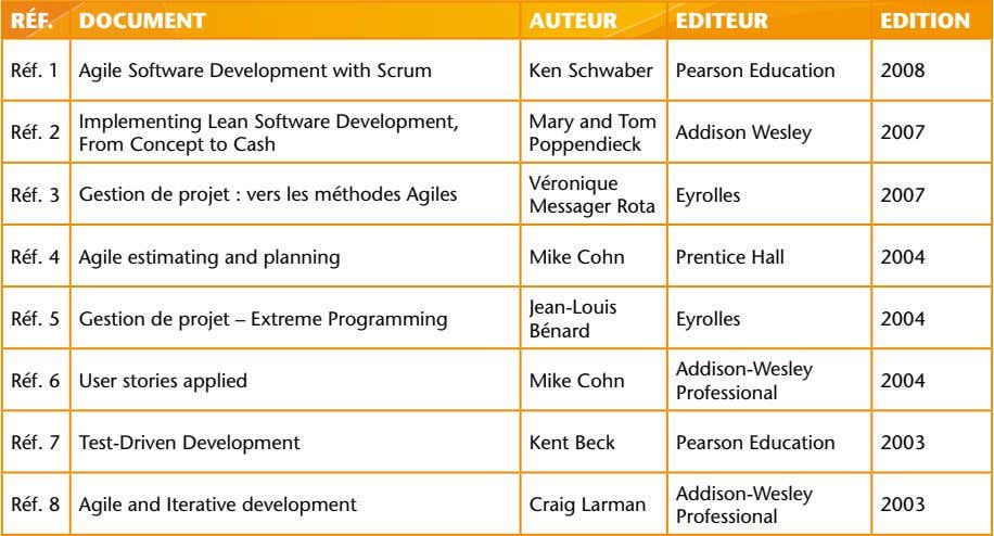 RÉF. DOCUMENT AUTEUR EDITEUR EDITION Réf. 1 Agile Software Development with Scrum Ken Schwaber Pearson