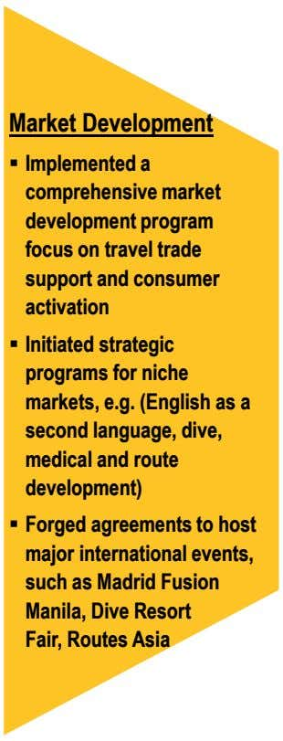 Market Development Implemented a comprehensive market development program focus on travel trade support and consumer