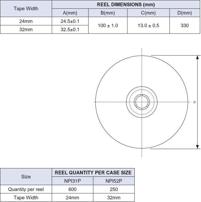 REEL DIMENSIONS (mm) Tape Width A(mm) B(mm) C(mm) D(mm) 24mm 24.5±0.1 100 ± 1.0 13.0