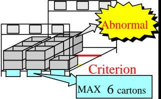 Abnormal Criterion MAX 6 cartons