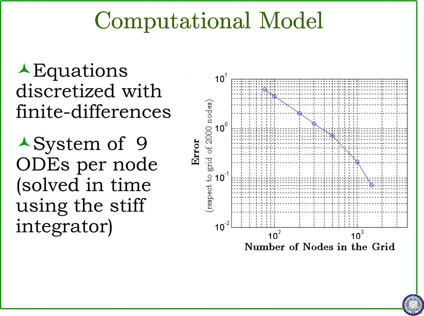 ComputationalComputationalComputationalComputational ModelModelModelModel Equations discretized with