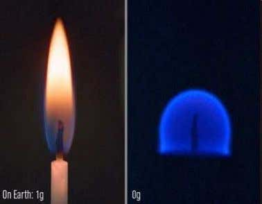 Sudden transition to flaming Fire safety in space flights Rein, International Review of Chemical Engineering ,