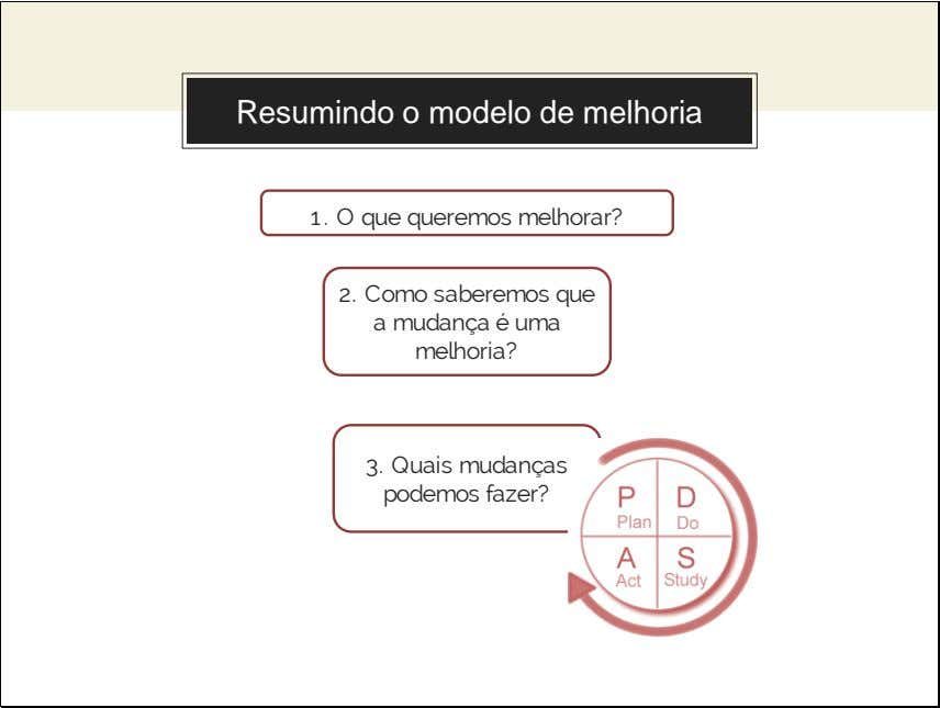 Use charts to explain your ideas Resumindo o modelo de melhoria 1 . O que