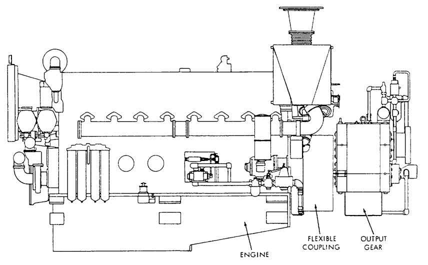 of the engine is shifted for reverse rotation, and then the engine is Figure 8-3.—Diesel engine