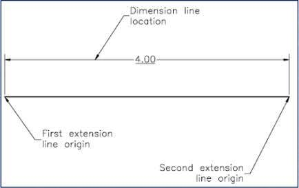 GeometricDimensioning,8.Basic andDimensioning, Example 1 The Text Editor Tolerancing Line for Example 1