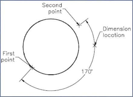 the Angle of an Arc Angular Dimensioning of Circles Angular dimensioning of arcs Angular dimensioning of