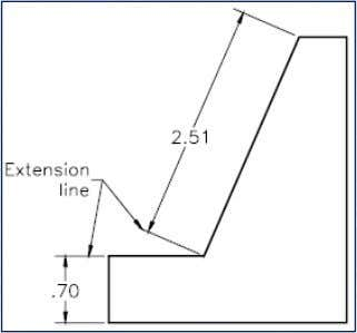 Mark and Centerlines Alternate Units Tolerances Limits Using arrows, tick marks, and user-defined blocks Extension lines