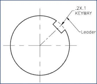 suppressed Center mark and centerlines andDimensioning, Leader used to attach annotation Using alternate units for