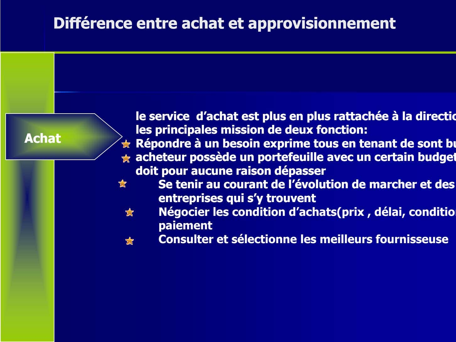 DifférenceDifférence entreentre achatachat etet approvisionnementapprovisionnement lele serviceservice