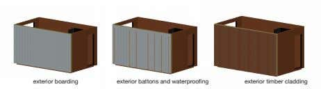 exterior boarding exterior battons and waterproofing exterior timber cladding