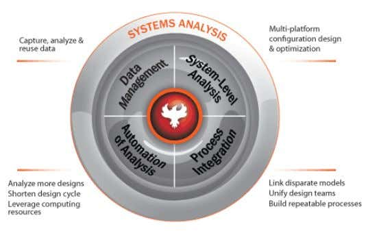 Model Based Systems Engineering (MBSE) Media Study Figure 6-4: Simplifies System-of-Systems (SoS) Analysis 6.5.1 Design