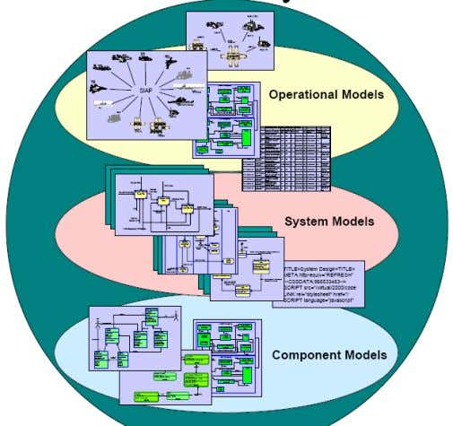 Additional details on this are covered in the next section. Figure 1-1: MBSE Modeling at Multi